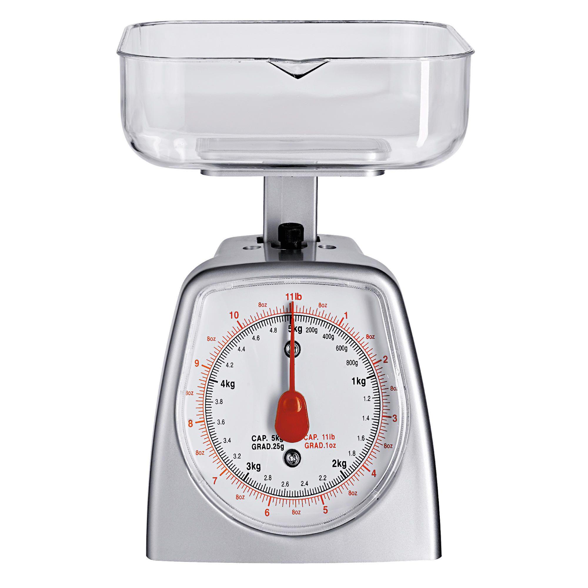 Statement path blog posts regarding any one for How much is a kitchen scale
