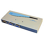 Keene MVS122 1X2 Vga Distribution Amplifier