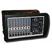 Peavey XR 8600 Powered Mixer