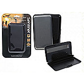 Summit RFID Hard Shell Cash & Card Wallet