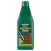Cuprinol Power Pad Decking Stain Boston Teak 1L
