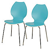 Candy Pair Of Chairs White / Aqua