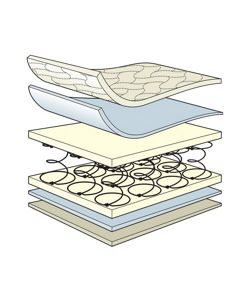 Mamas & Papas - Basic Spring Interior Mattress - Size: 400 Cot/Bed