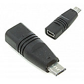 Mini USB (female) to Micro USB (male) Adaptor Charge Only