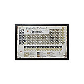 Linea Vintage Periodic Table Wall Art
