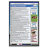 Social Networking Gloss Black Framed Everything I know Poster