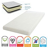 Kinder Valley Cotbed Mattress
