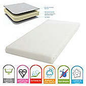 Kinder Valley Mini Cot Mattress