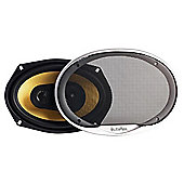 In Phase Coaxial Speaker XTC-6930