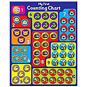 Indigo Magnetic My First Counting Chart