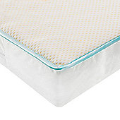 Baby Elegance CoolMax Pocket Spring Cot Bed Mattress 70 x 140cm