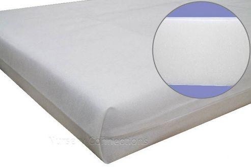 Kidtech Foam 95x65cm Travel Cot Mattress
