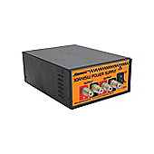 Pro-Peak Power Supply 13.8v 30A 415W Dual Output