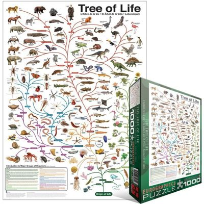 Evolution - the Tree Of Life Puzzle