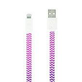 MiTEC iPhone 5 Style ZigZag Pink