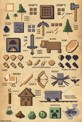 Minecraft Pictograph Poster 61x91.5cm
