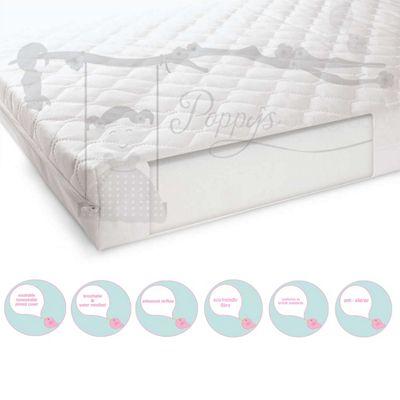 Poppy's Playground Baby Cot Mattress - 120Cm X 60Cm Luxury Foam Mattress