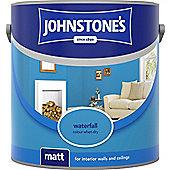 Johnstone's Matt Tester 75ml Waterfall