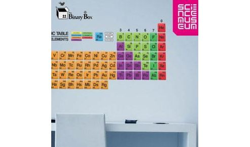 Science Museum Periodic Table Wall Sticker