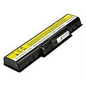 2-Power CBI3223A for Lenovo B450