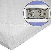 Nursery Connections Unbound Spring Cot Bed Mattress 139x69cm