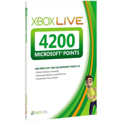 4200 Points Card