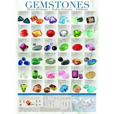 Gemstones Puzzle