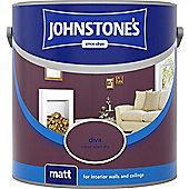Johnstone's Matt Tester 75ml Hosta