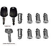 Thule One-Key System 8 Replacement Cylinders Locks