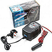 Etronix Powerpal Peak Fast NiMH Battery Charger 1/2/4A ET0208 RC Car