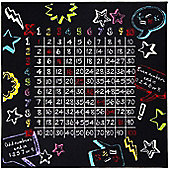 Multiplication Table Rug - 133 x 133 cm