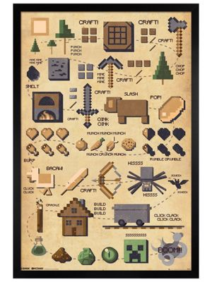 Minecraft Black Wooden Framed Pictograph Poster 61x91.5cm
