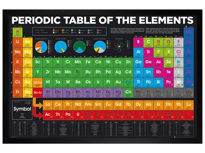 Black Wooden Framed Periodic Table Elements Poster 61 x 91.5cm