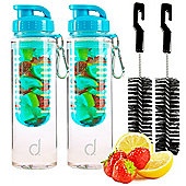Andrew James Infusion Water Bottle In Blue - Set Of 2