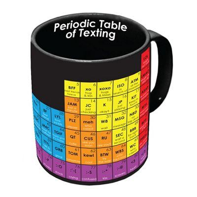 Buy periodic table of texting mug from our other occasions range tesco periodic table of texting mug urtaz